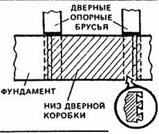 Землебит - Строительство дома из земли