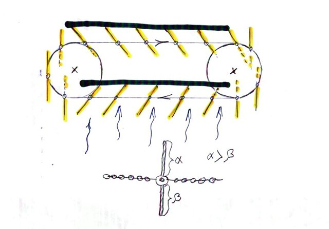 схема гэб ленева