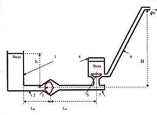 водоподъемник схема насоса