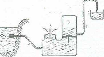 принцип действия гидротарана