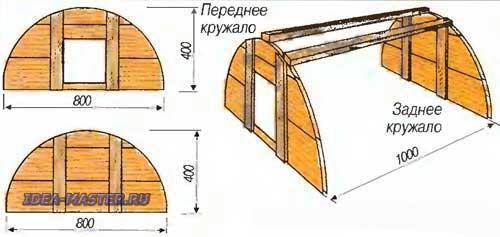 Рис. 3. Внутренняя опалубка.