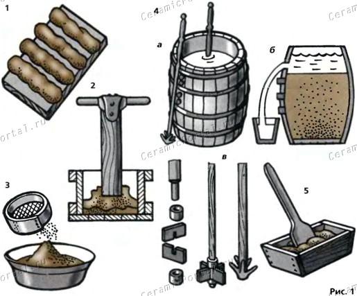 заготовка: отмучивание глины