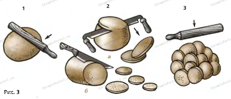 заготовка и обработка глины