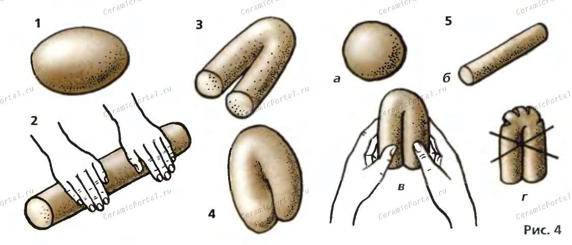 подготовки глиняного теста, перемин глины