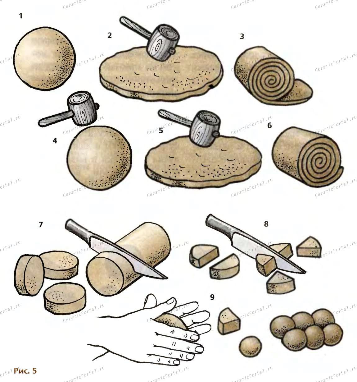 подготовка глины, хранение глины