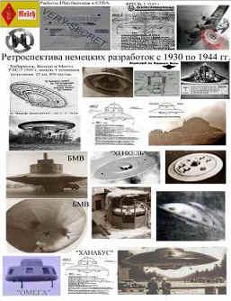 Гитлеровские секретные разработки.