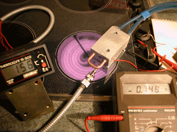 термогенератор