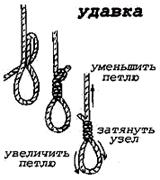 Пажизм БДСМ парафилия пытки гениталий саб сабмиссивный